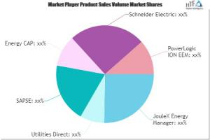Modular Energy Control Systems Market Swot Analysis