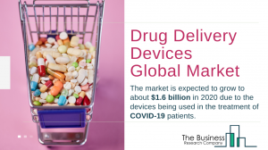 Global Drug Delivery Devices Market Size, Definition, and Segments.