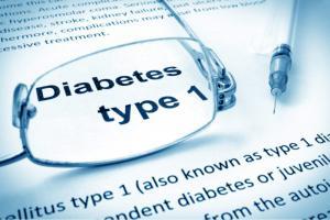 Type 1 Diabetes Market