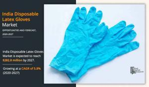 India Disposable Latex Gloves Market