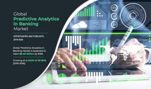 Predictive Analytics in Banking Market