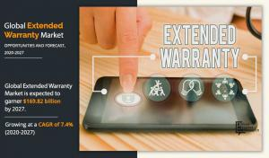 Extended Warranty - Allied Market Research