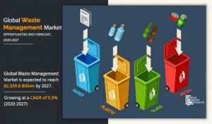 Waste Management Industry