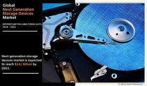Next Generation Storage Devices Market-Allied Market Research