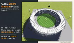 Smart Stadium Market-Allied Market Research