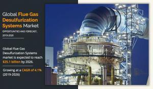 Flue Gas Desulfurization Systems Market