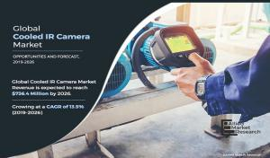 Cooled IR Camera Market