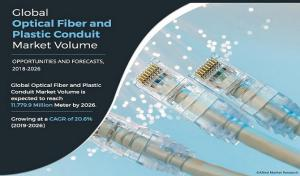 Optical Fiber and Plastic Conduit Market