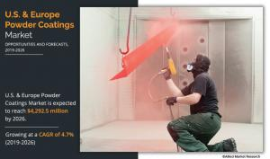 U.s. Europe Powder Coatings Market