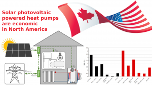Economics of Grid-Tied Solar Photovoltaic Systems Coupled to Heat Pumps: The Case of Northern Climates of the U.S. and Canada