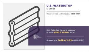 U.S. Waterstop Market