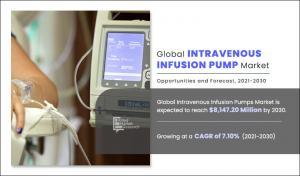 Intravenous Infusion Pump Market