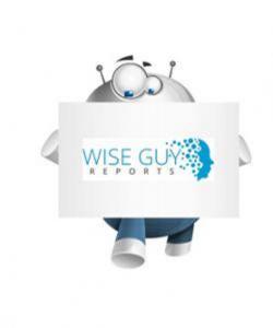 Finance Cloud Service Market